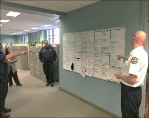 Lean Daily Huddle in administrative setting, visual system for fire department
